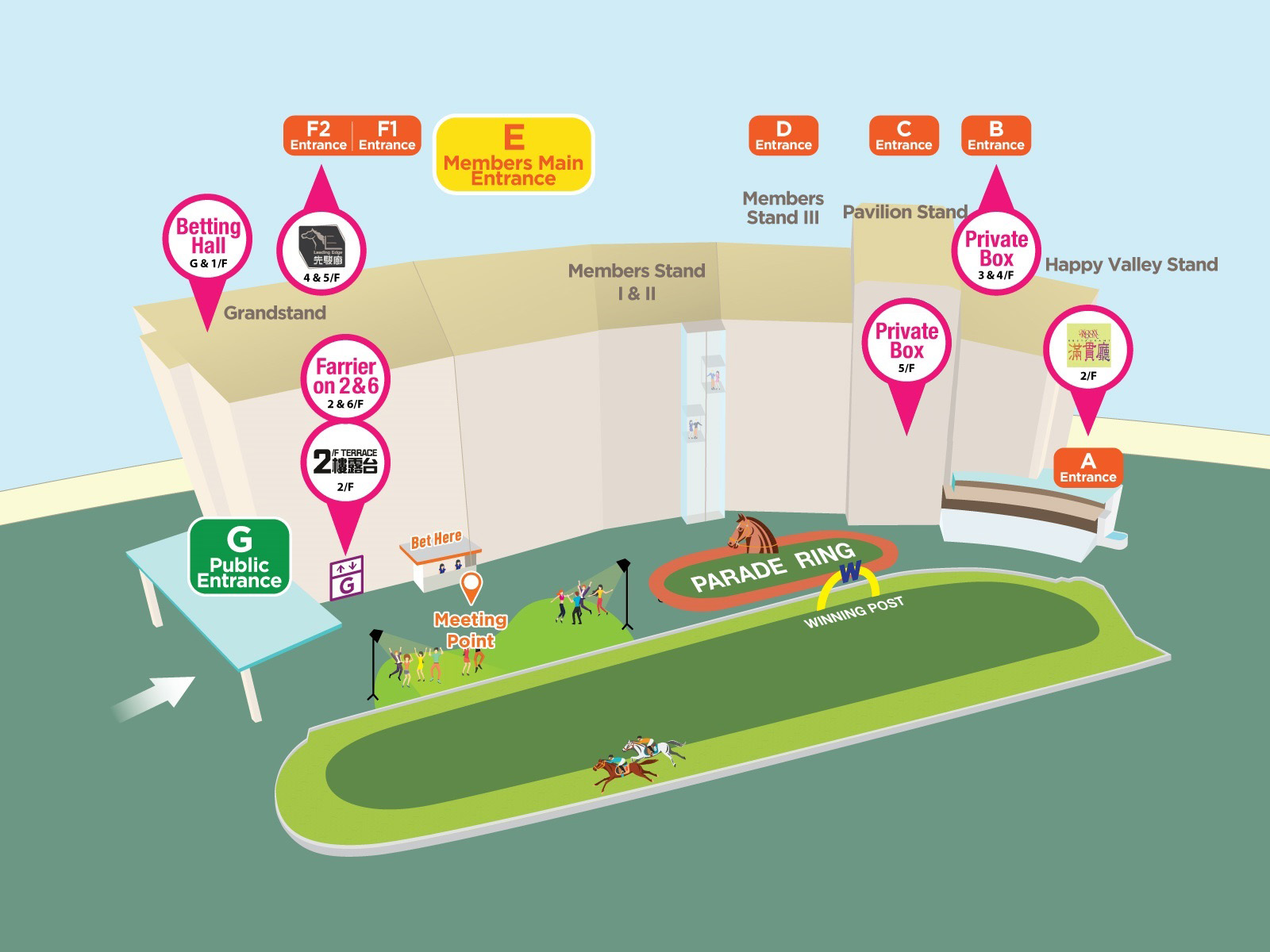 how to get to happy valley racecourse